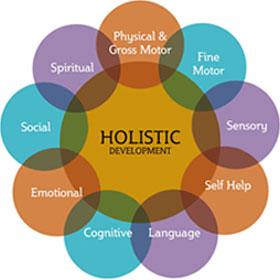 holistic-development[1]